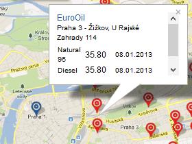 Vývoj ceny benzinu a ceny nafty